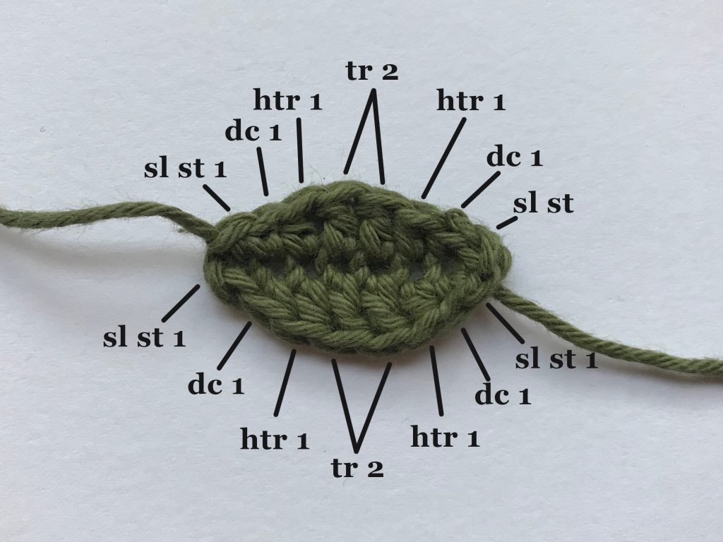 Crocheting a tiny leaf UK terms | stellasyarnuniverse.com
